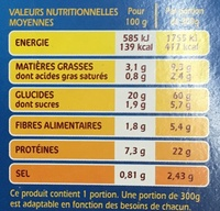 Paëlla Valenciana Poulet, Fruits de Mer & Chorizo - Nutrition facts - fr