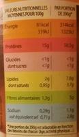 Tripes à la mode de Caen - Nutrition facts - fr