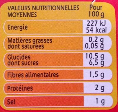 Sauce tomate de Provence Languedoc - Nutrition facts - fr