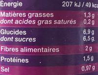 Napolitaine à l'huile d'olive - Nutrition facts - fr