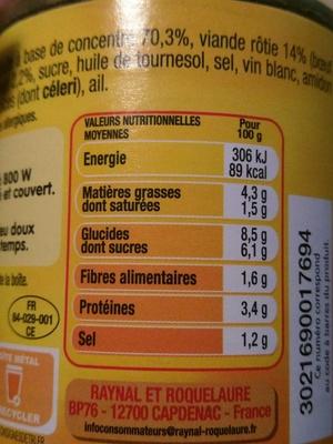 La sauce italienne à la viande rôtie - Informations nutritionnelles