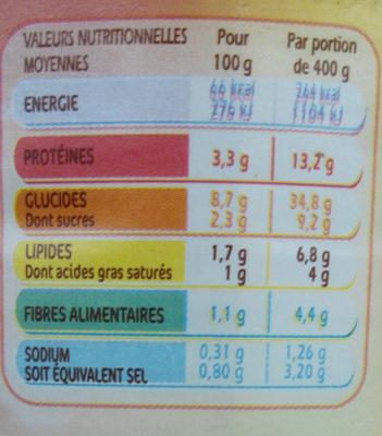 Macaroni au Jambon, Sauce Tomate Cuisinée - Informations nutritionnelles - fr