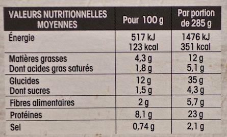 Paupiette de Veau, sauce aux champignons et Riz - Nutrition facts - fr