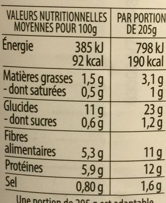 Haricots blancs cuisinés - Nutrition facts - fr