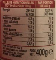 Coq Au Vin, Pâtes Et Champignons Raynal Et Roquelaure - Informations nutritionnelles - fr