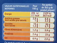 Paella Valenciana - Informations nutritionnelles - fr
