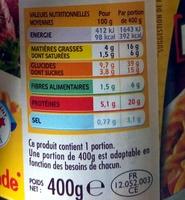 Torsades Max de Bœuf (1 Pers.) - Informations nutritionnelles - fr