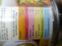 Quenelles de veau sauce lyonnaise aux champignons - Nutrition facts - fr