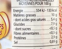Quenelles de volaille sauce poulette à la crème fraîche - Nutrition facts - fr