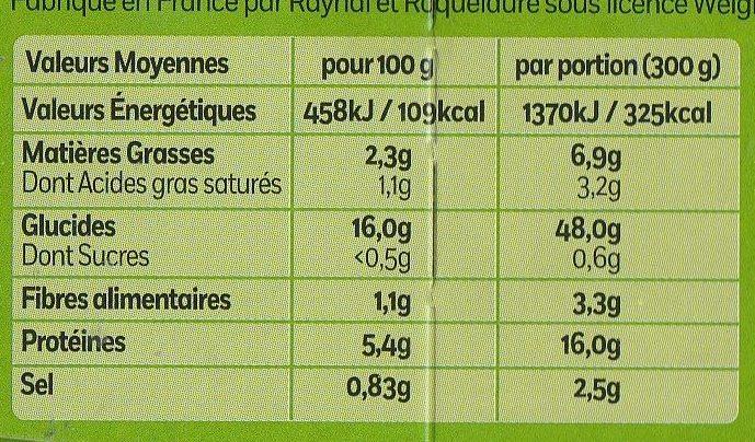 Blanquette de Poulet, Riz Basmati & Petits Légumes - Informations nutritionnelles - fr