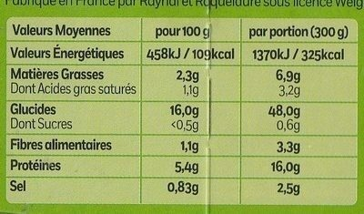 Blanquette de Poulet - Nutrition facts - fr