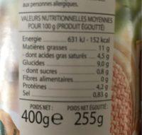 Petite quenelles de veau au naturel - Nutrition facts - fr