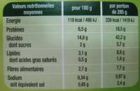 Porc Mijoté aubergines et 4 céréales BIO - Nutrition facts