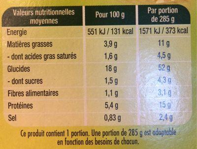 Fricassée de Poulet champignons et riz complet BIO - Informations nutritionnelles