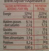 Saucisses Haricots Lingots à la graisse de Canard - Informations nutritionnelles - fr