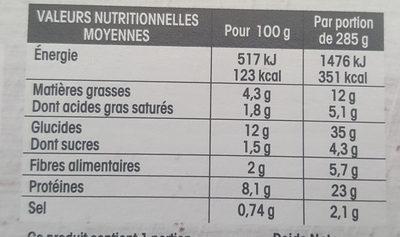 Paupiette de veau - Nutrition facts - fr