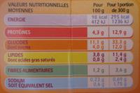 Mes Torsades Bolognaise - Valori nutrizionali - fr