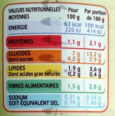 ratatouille aux légumes d'été - Informations nutritionnelles - fr