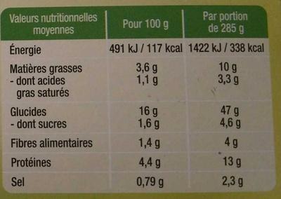 Tomates farcies Sauce Provençale et Riz - Nutrition facts - fr