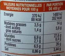 Porc Cocotte, pommes de terre et carottes - Nutrition facts - fr