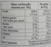 Manchons Confits Pomme de terre à la Sarladaise - Informations nutritionnelles - fr