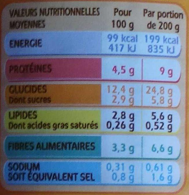 Pois Chiches cuisinés à l'Orientale - Informations nutritionnelles - fr
