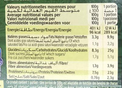 Bœuf Carottes et Torsades - Informations nutritionnelles