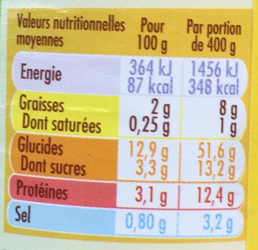 Ravioli 6 Légumes sauce Tomate au Basilic - Informations nutritionnelles - fr