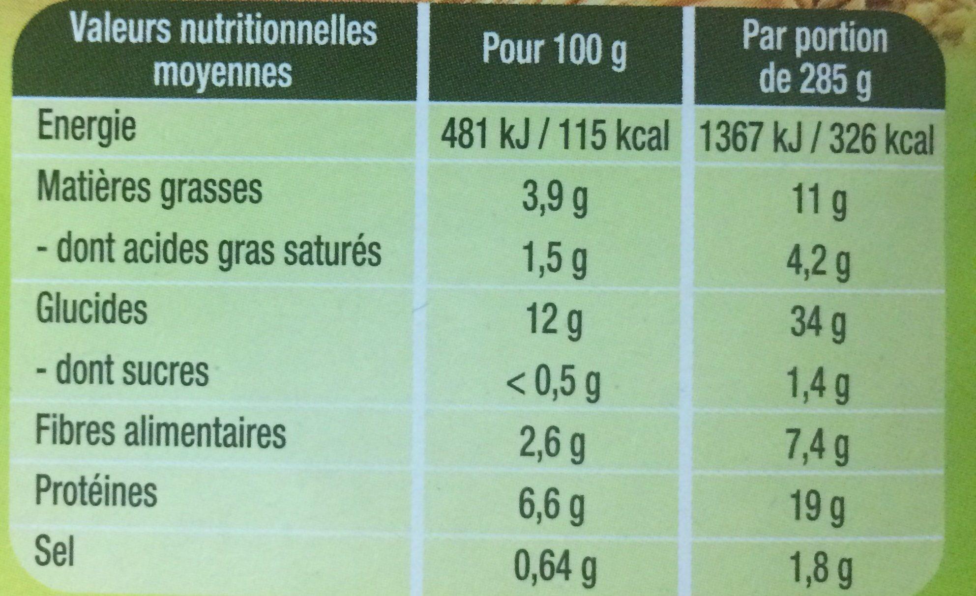 Porc aux 2 Moutardes carottes et blé concassé - Nutrition facts