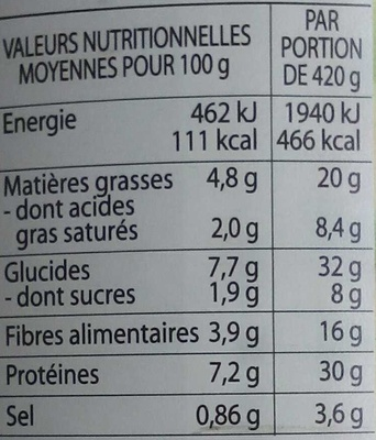 Saucisses aux lentilles sauce moutarde - Nutrition facts