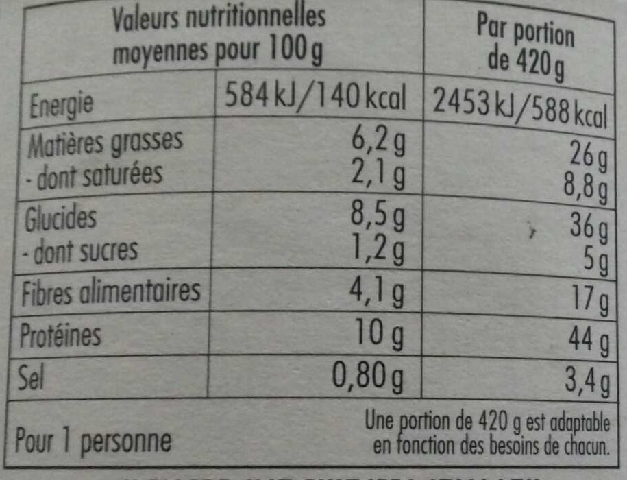 Cassoulet de castelnaudary - Nutrition facts - fr
