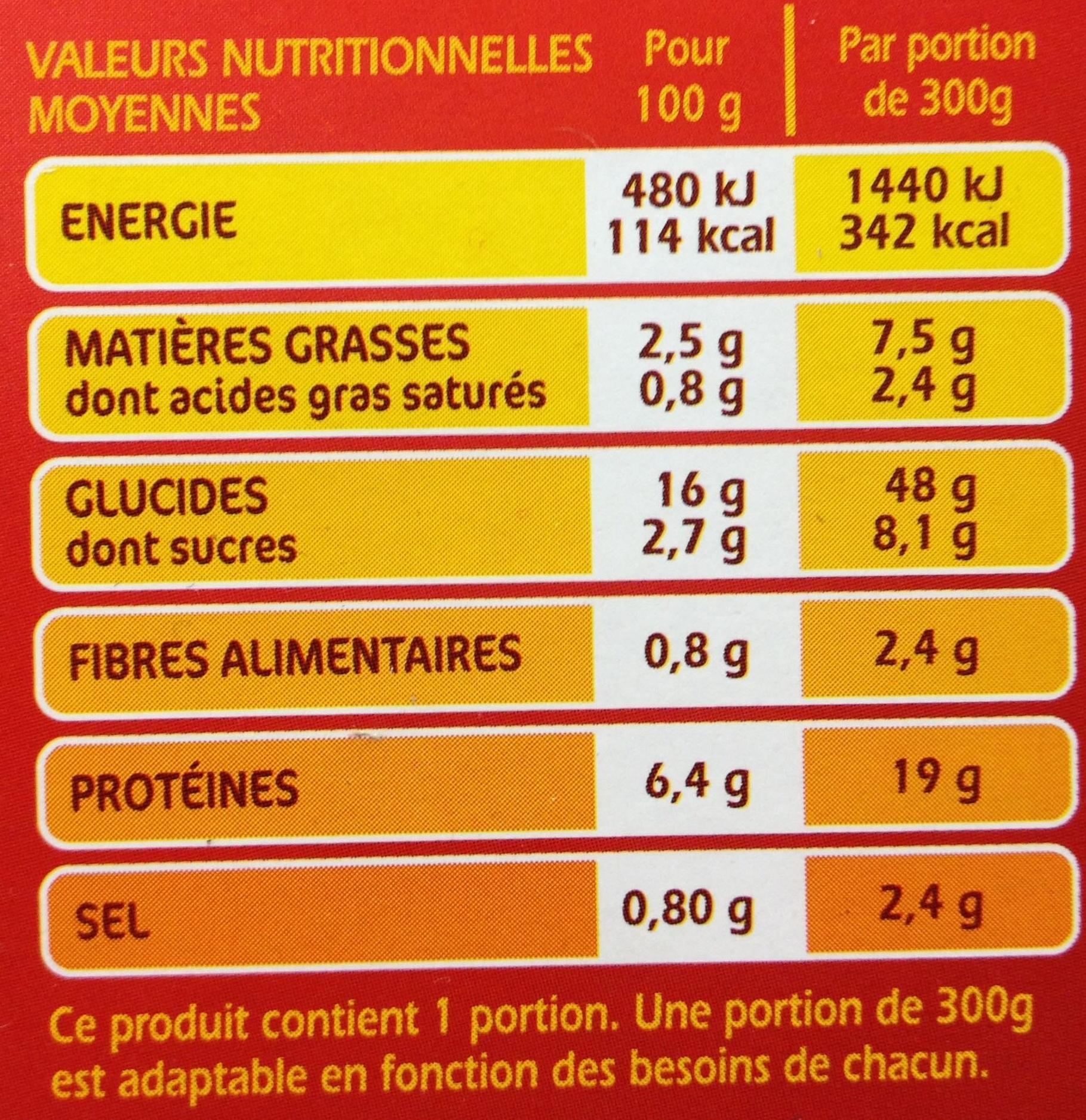 Veau cuisiné à l'Italienne Riz blanc & riz sauvage - Nutrition facts