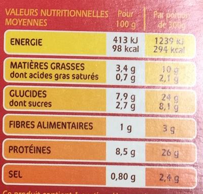 Poulet Fusilli, Farandole de Légumes - Informations nutritionnelles - fr