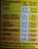 Haricots Rouges cuisinés à la Mexicaine - Nutrition facts - fr