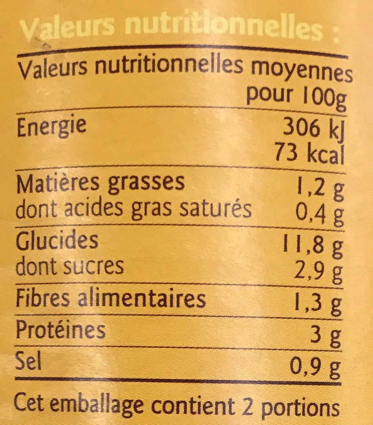 Ravioli à la sauce tomate - Informations nutritionnelles