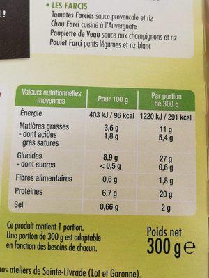 Porc grillé purée de pomme de terre herbes de provence RAYNAL et ROQUELAURE, barquette micro ondable de - Nutrition facts - fr