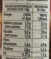 Pommes de Terre Carottes & Champignons cuisinés à la crème - Informations nutritionnelles - fr