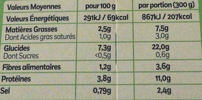 Parmentier de poulet - Nutrition facts - fr