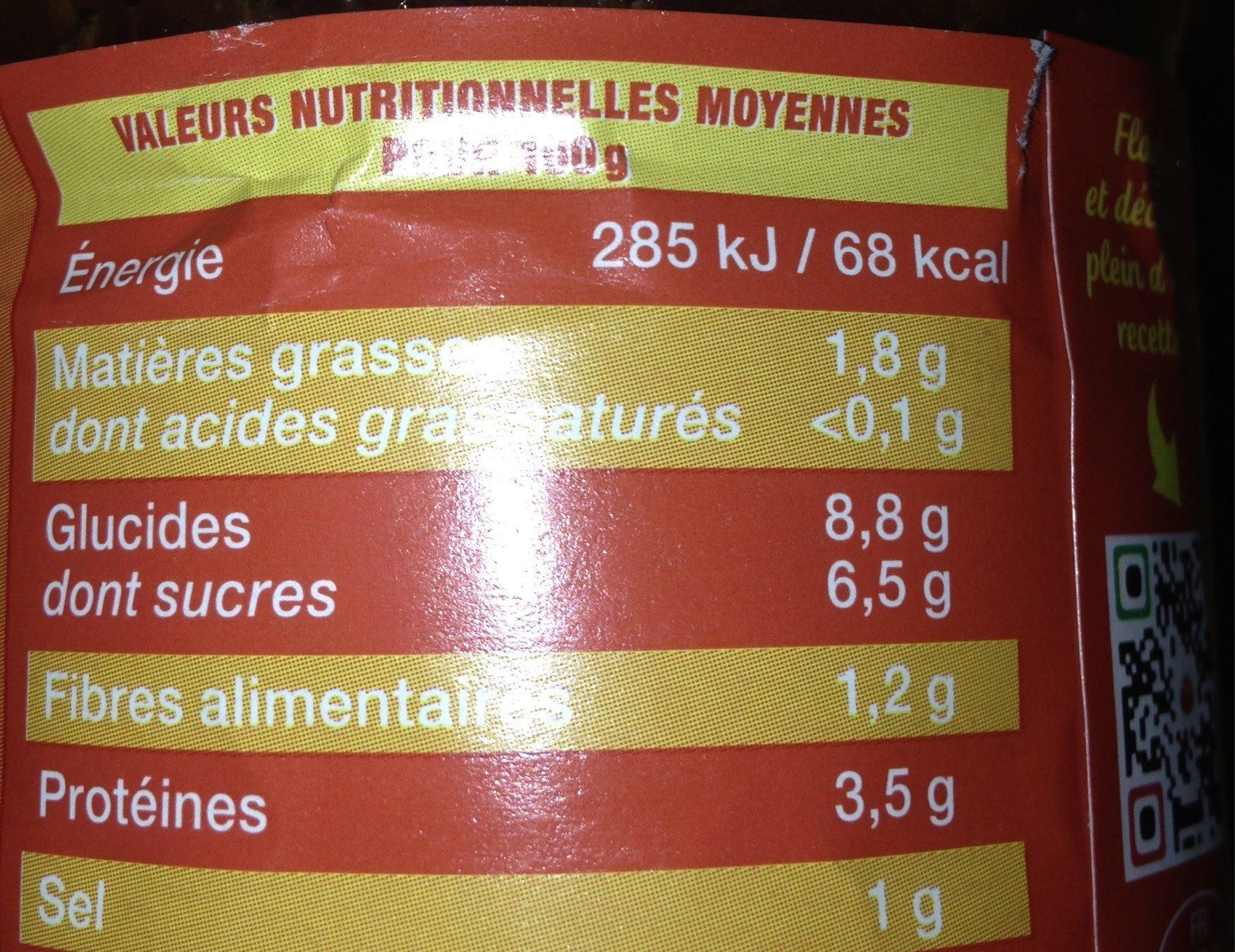 sauce poulet rôti - Nutrition facts - fr