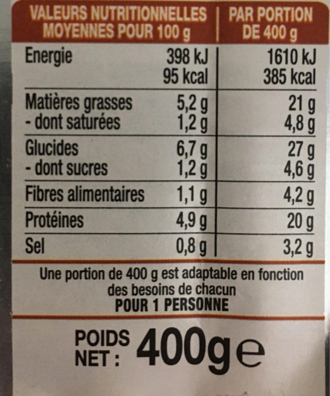 Poulet Rôti - Pommes de terre et Jus Cuisiné - Nutrition facts - fr