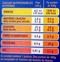 Porc grille tex mex haricots rouges & 2 riz - Nutrition facts - fr