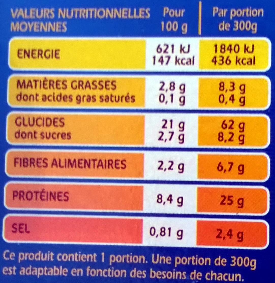 Porc grille tex mex haricots rouges & 2 riz - Informations nutritionnelles - fr