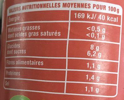 Tomate Caliente Arrabbiata Poivron, Piment - Informations nutritionnelles - fr
