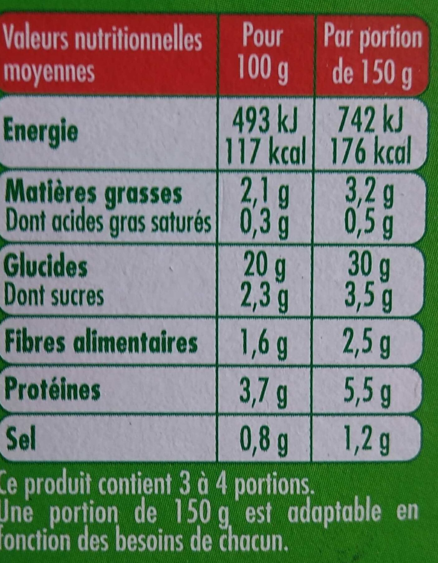 Taboulé Persil & Menthe à la libanaise - Nutrition facts - fr