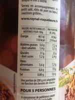 Lentilles cuisinées à l'auvergnate - Nutrition facts - fr