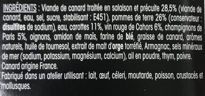 Bourguignon de Canard - Ingredients - fr