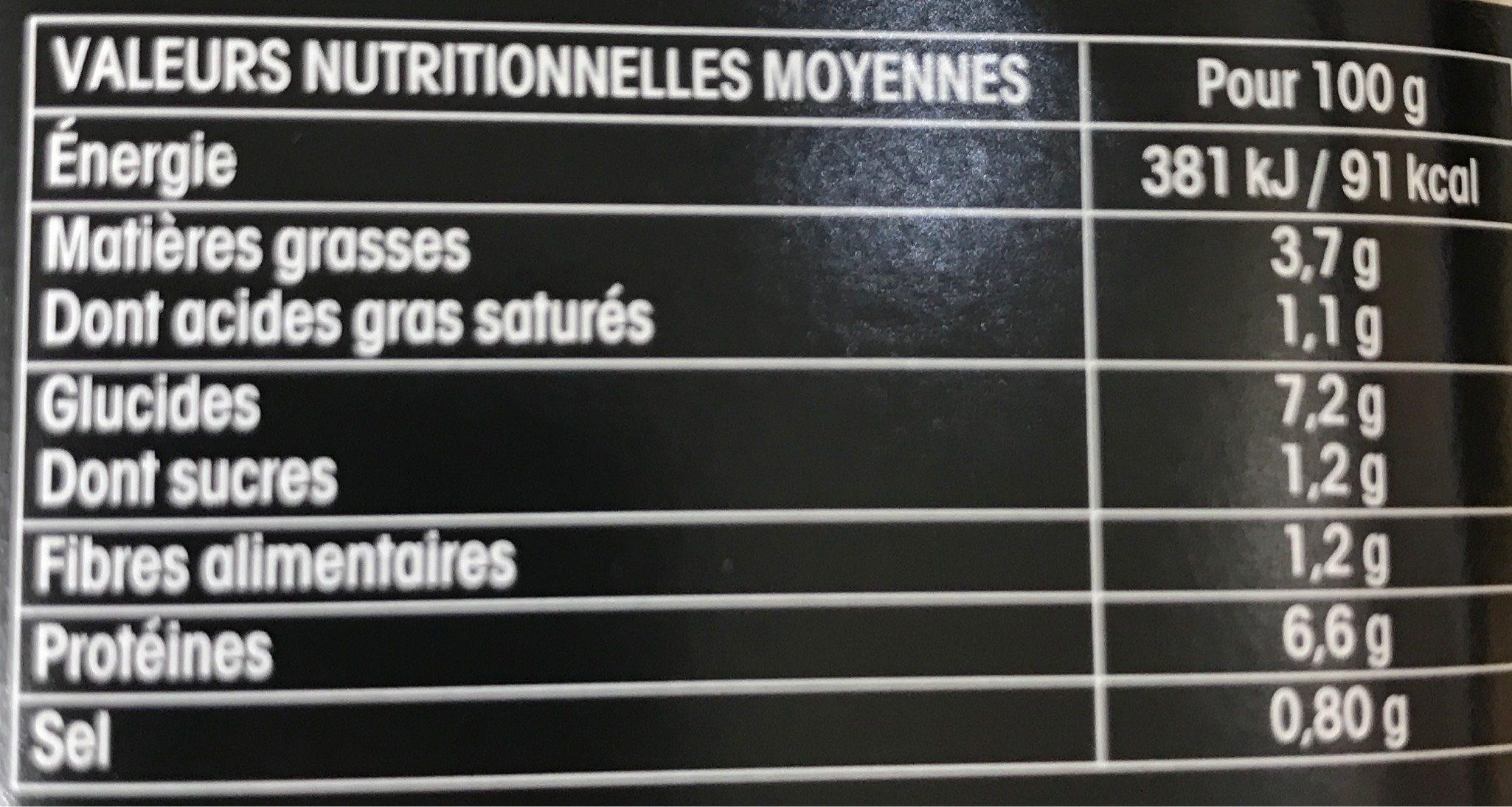 Bourguignon de Canard - Nutrition facts - fr