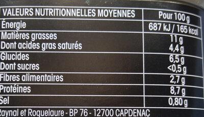 Saucisses de Montbéliard - Lentilles cuisinées - Nutrition facts - fr