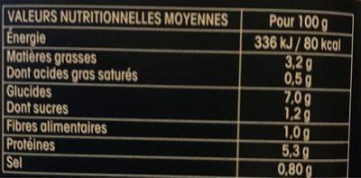 Poulet cèpes à la crème - Nutrition facts - fr