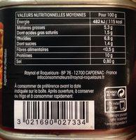 Coq à la Bière - Nutrition facts - fr